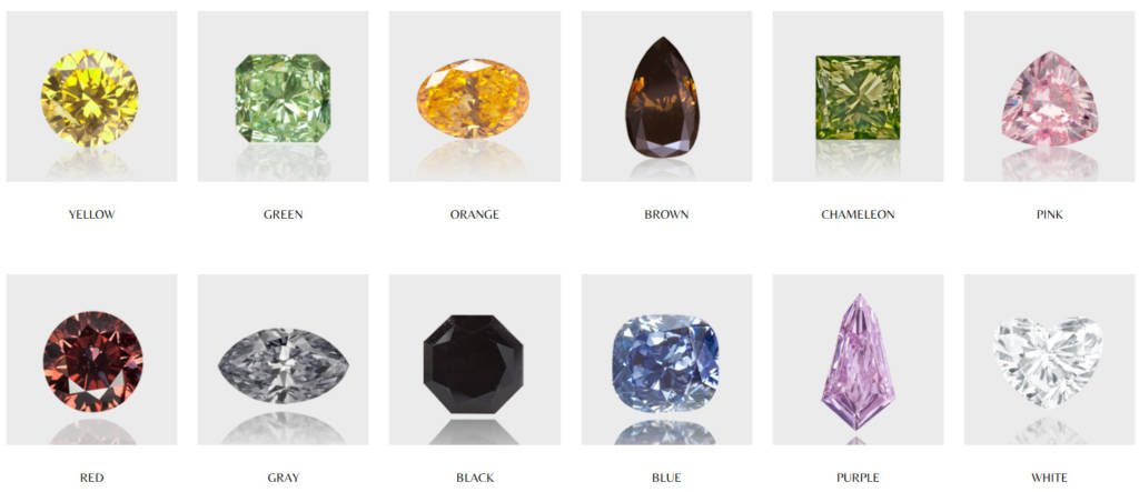 Colour Range Diamonds