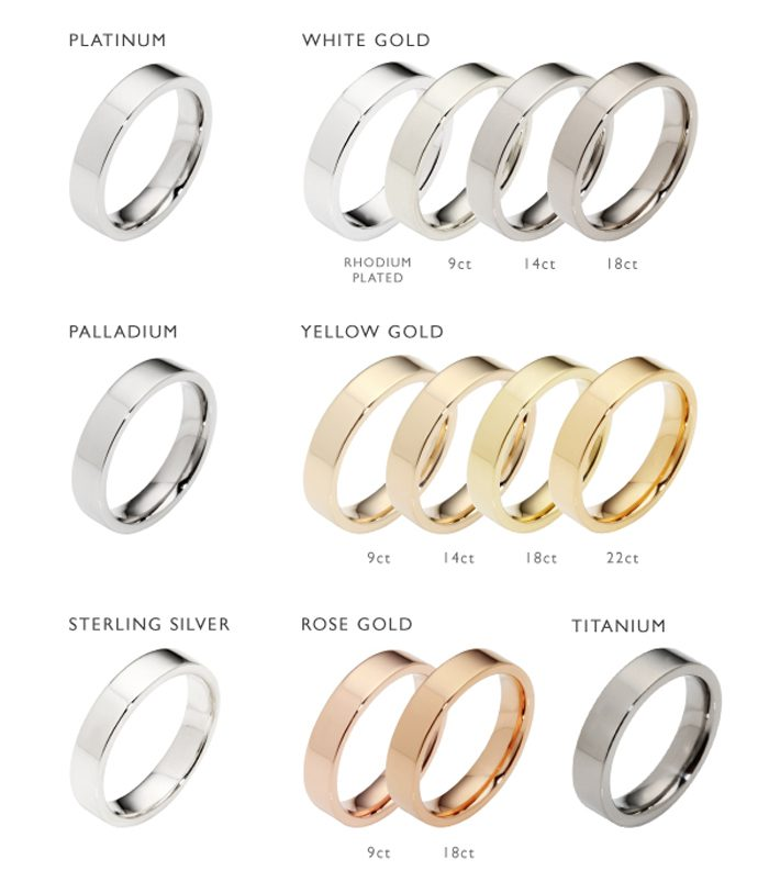 Wedding Rings - Metal Options