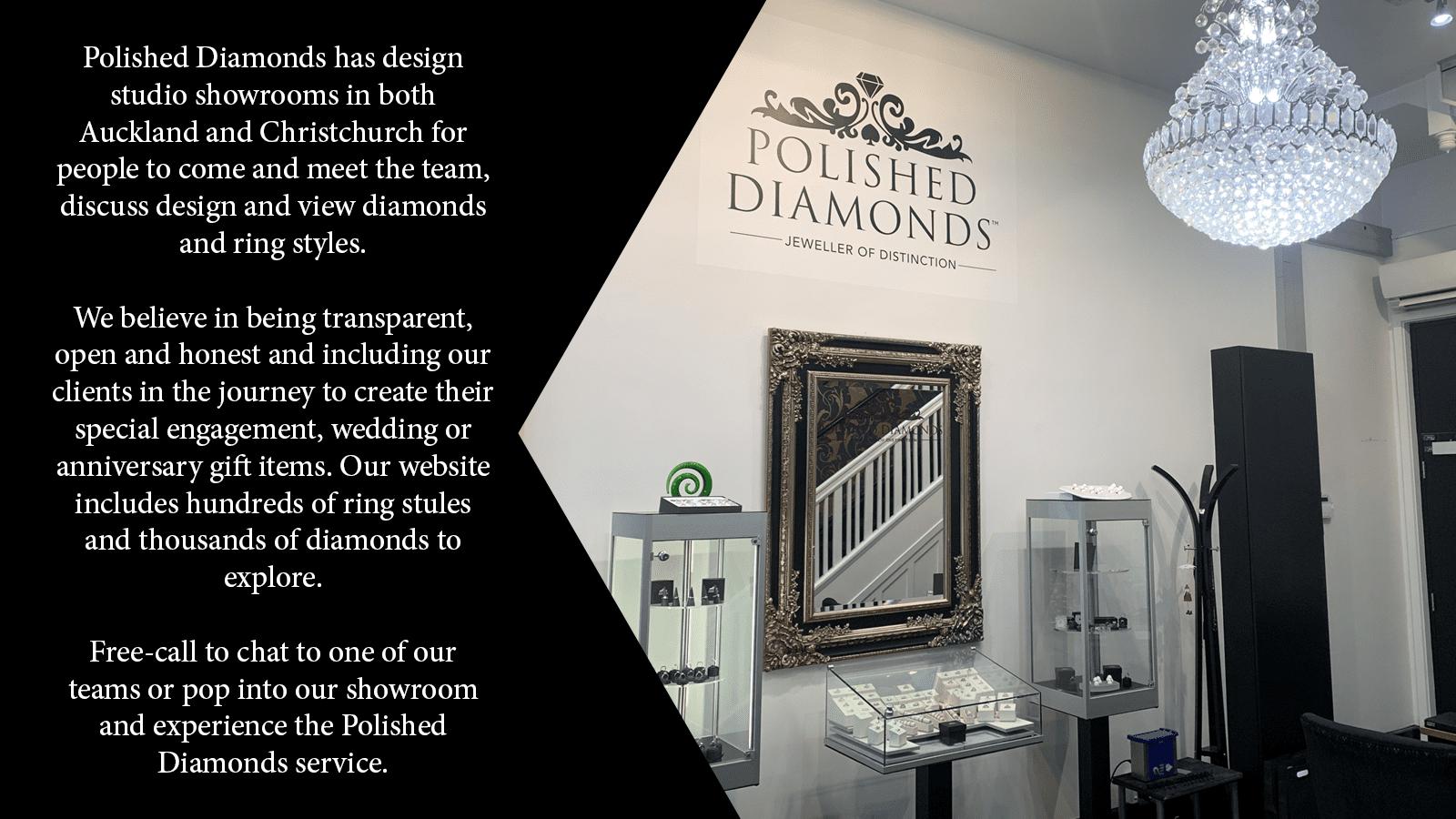 Beautiful Showroom Polished Diamonds